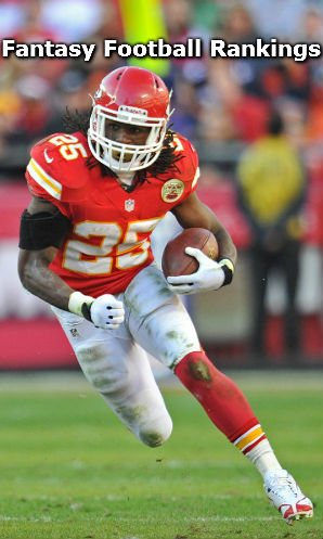 Jamaal Charles Leads the Rankings